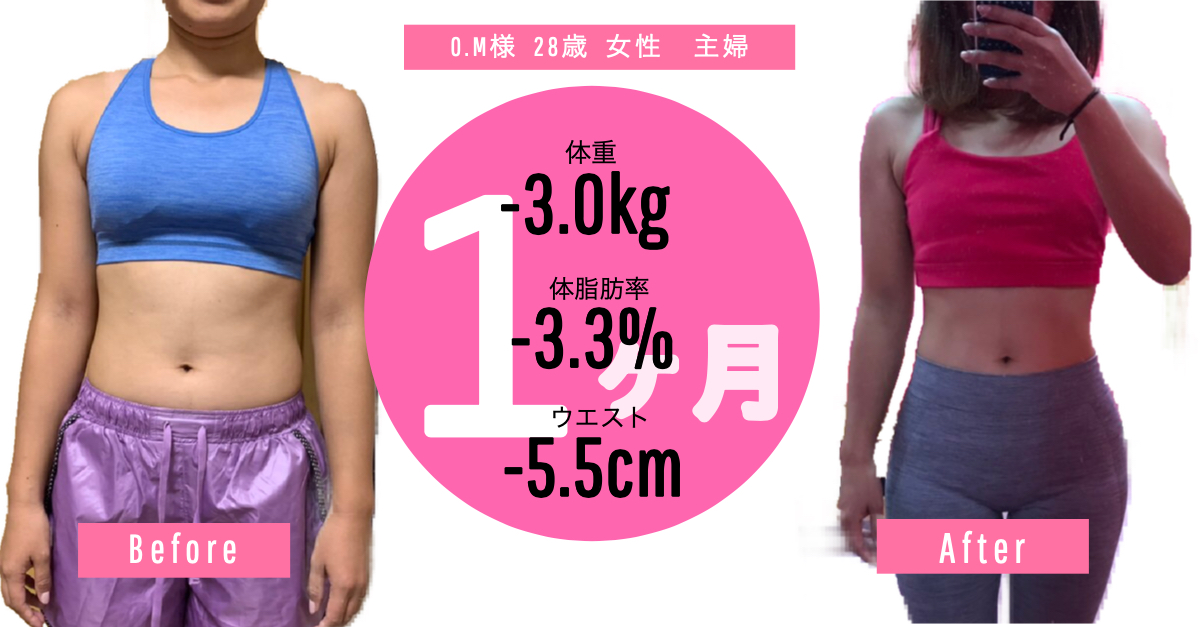 O.M様、28歳女性主婦、体重-3.0kg 体脂肪率-3.3% ウエスト-5.5cm ビフォーアフター写真