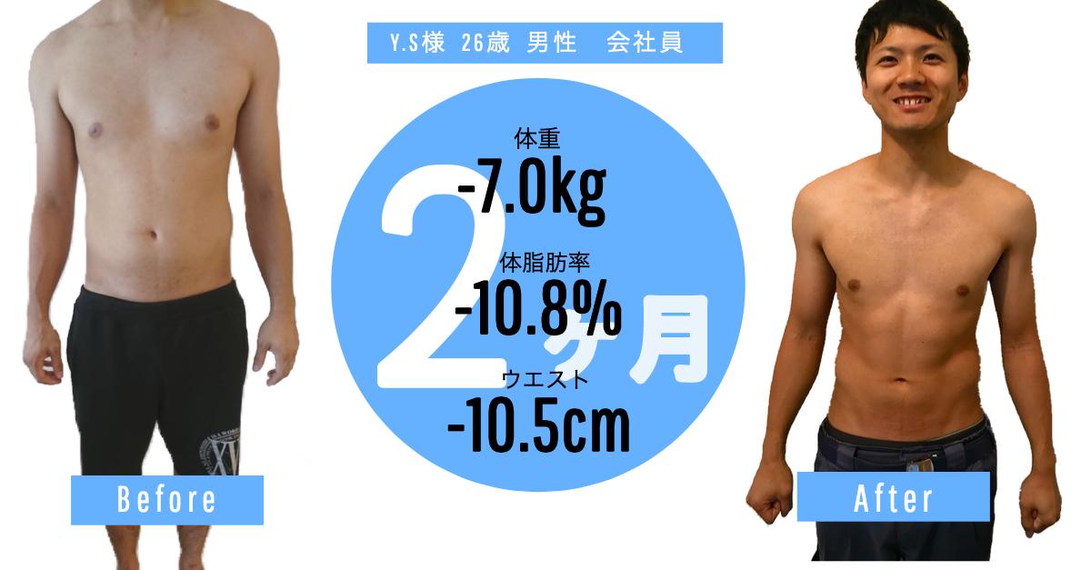 S,Y様、26歳男性会社員、体重-7.0kg 体脂肪率-10.8% ウエスト-10.5cm ビフォーアフター写真