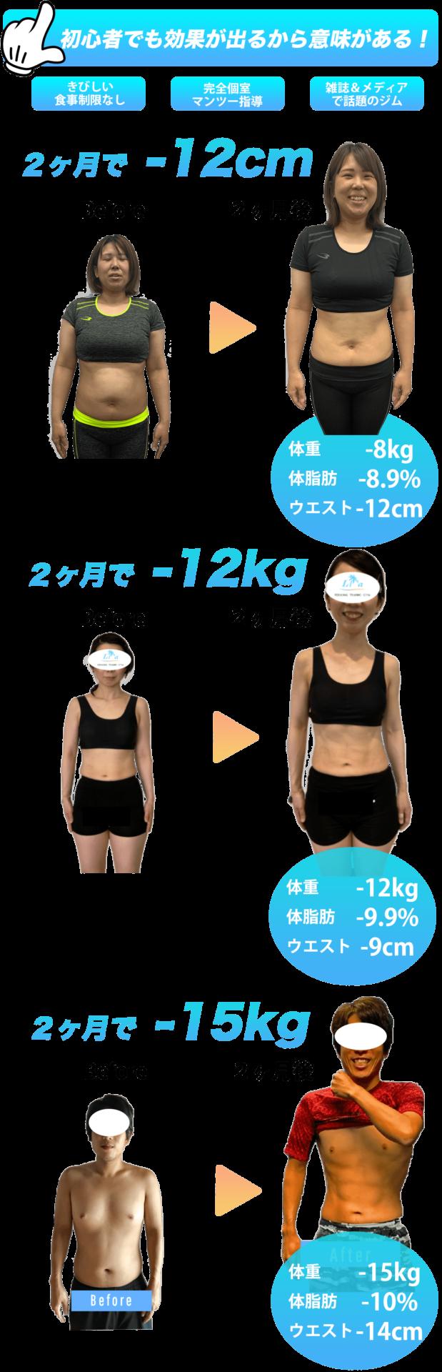 昭和区 パーソナルジム ビフォーアフター写真 ウエスト-12cm、体重-8,8kg マンツーマン指導、完全プライベート空間、厳しい食事制限なし